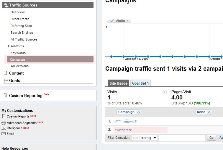 Google Analytics Once Tracking is Installed